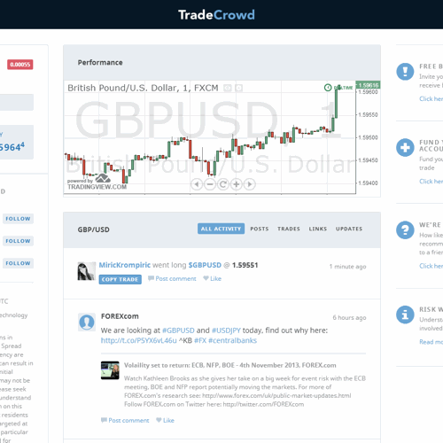 instrument page on TradeCrowd