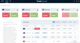Trade Page TradeCrowd